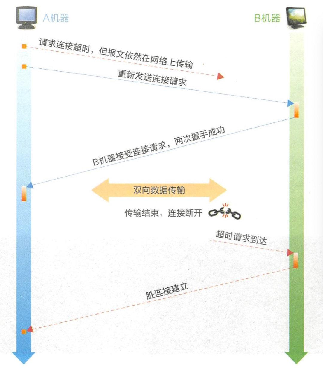 image-20200331171058004
