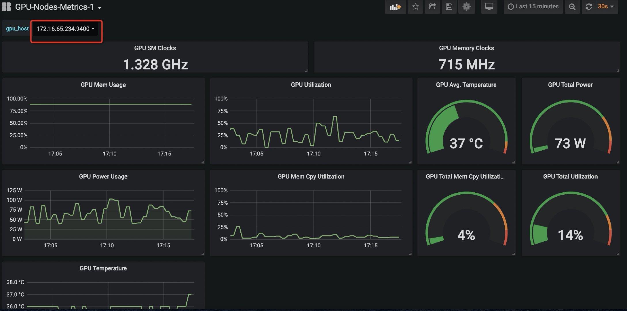 最终的GPU监控图