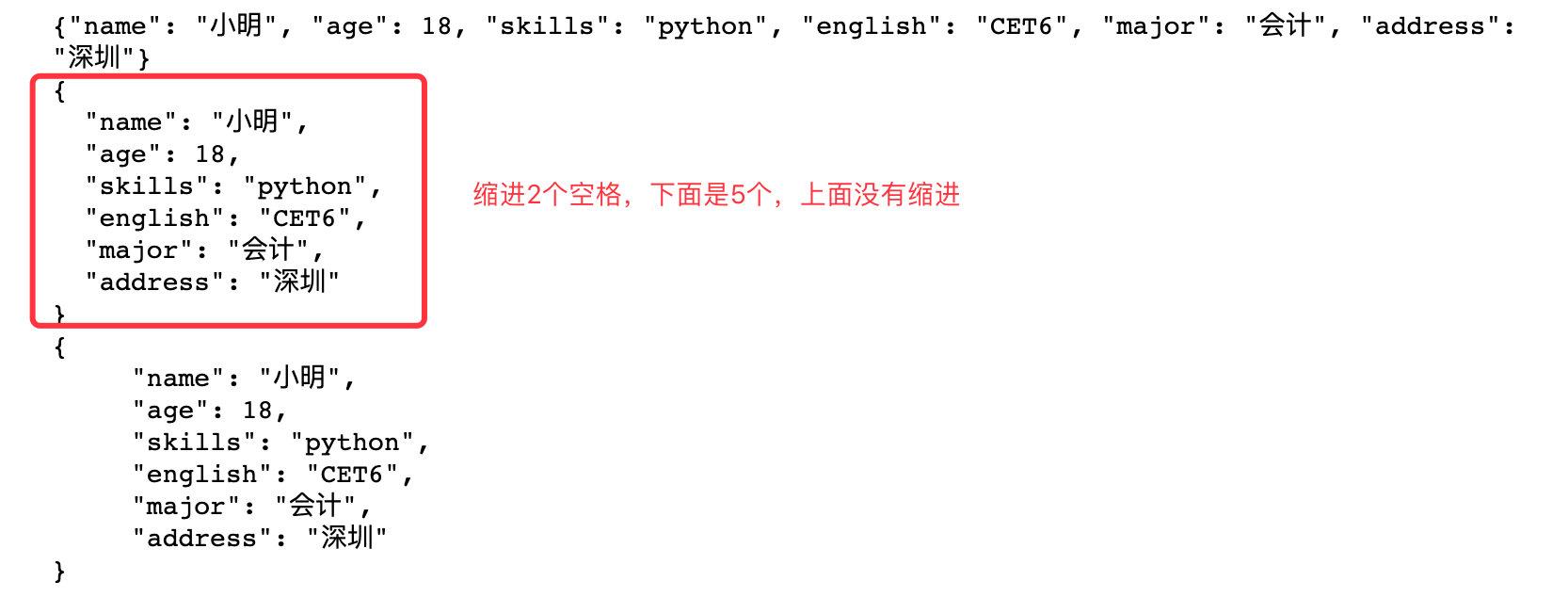 详解:在Python 处理 JSON 数据插图(3)