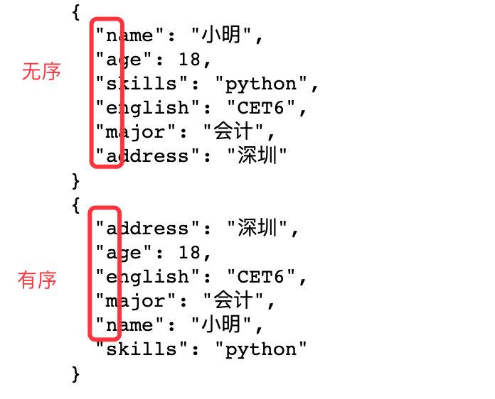 详解:在Python 处理 JSON 数据插图(4)