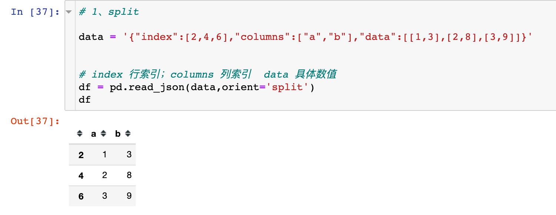 详解:在Python 处理 JSON 数据插图(21)
