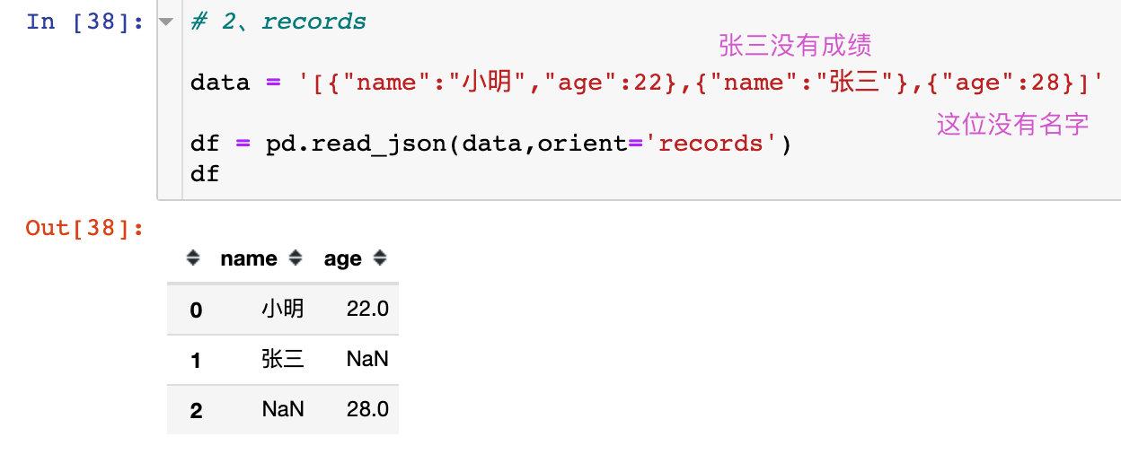 详解:在Python 处理 JSON 数据插图(22)