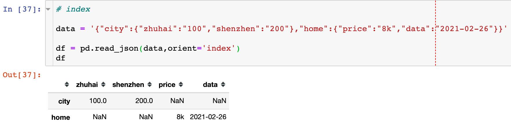 详解:在Python 处理 JSON 数据插图(23)