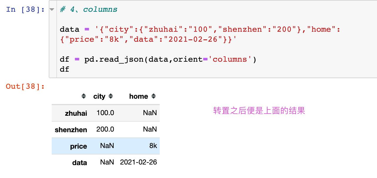 详解:在Python 处理 JSON 数据插图(24)