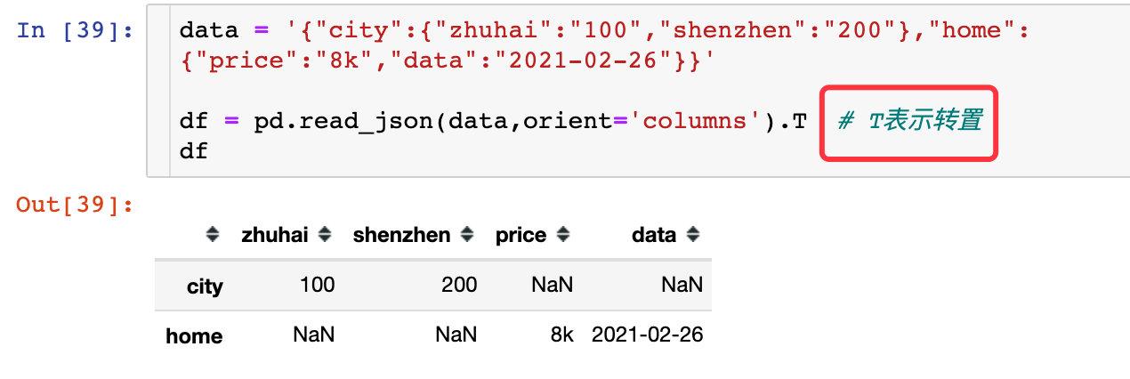 详解:在Python 处理 JSON 数据插图(25)