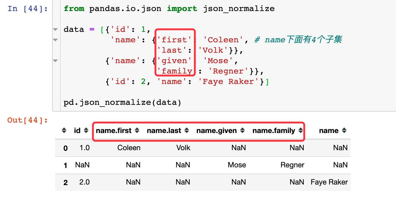 详解:在Python 处理 JSON 数据插图(29)