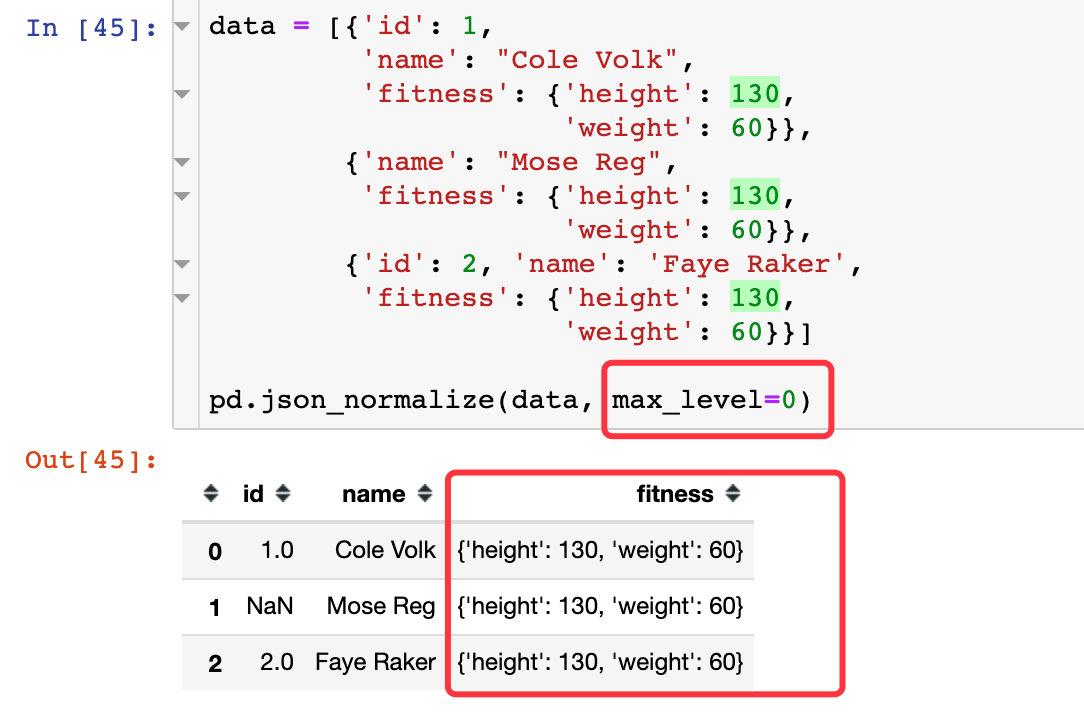 详解:在Python 处理 JSON 数据插图(30)