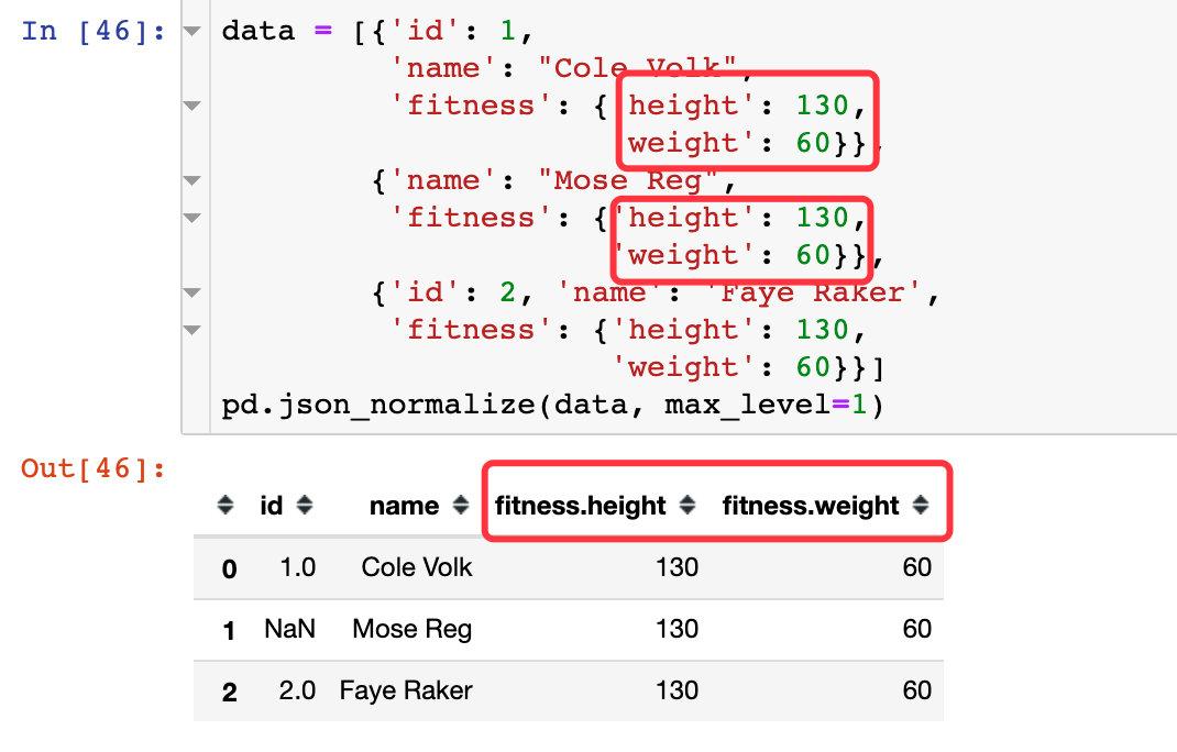 详解:在Python 处理 JSON 数据插图(31)
