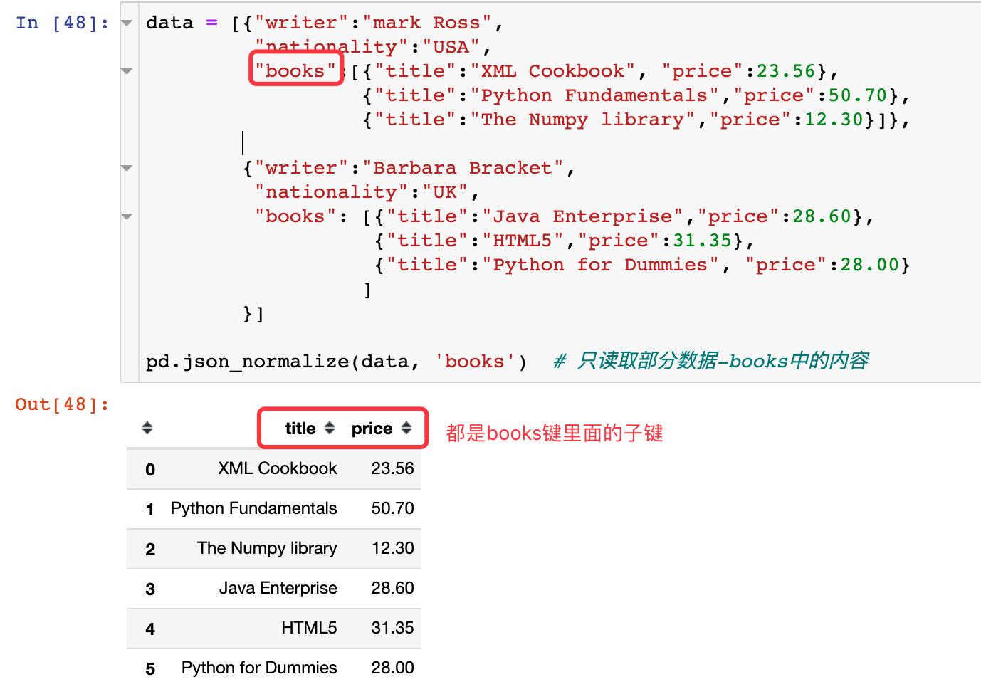 详解:在Python 处理 JSON 数据插图(32)