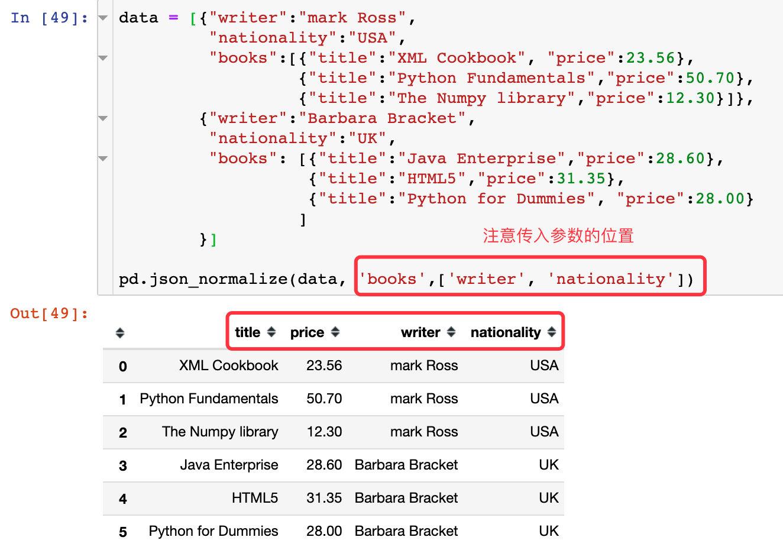 详解:在Python 处理 JSON 数据插图(33)