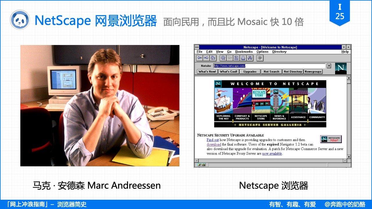 I25_Netscape