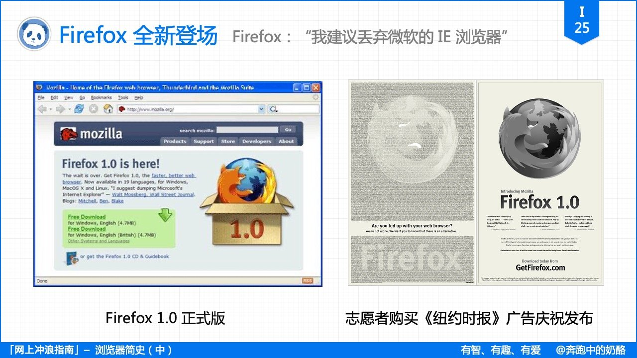 i25_Firefox2