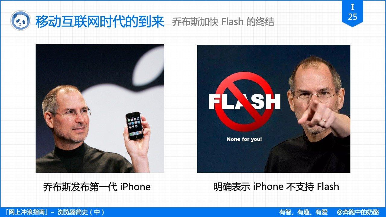 i25_Jobs_Flash