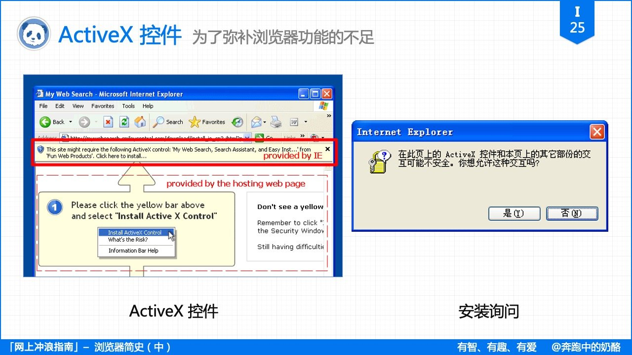 i25_ActiveX