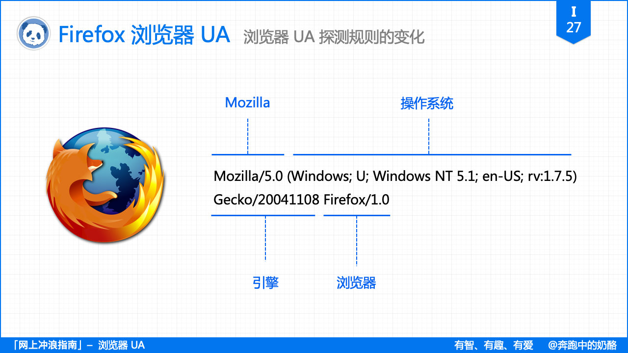 i27_Firefox