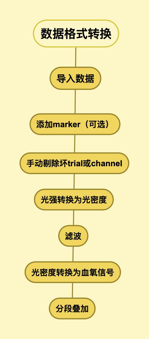 fnirs基本处理步骤