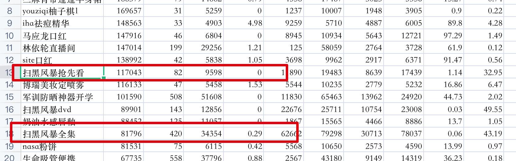 「2021.08.23 蓝海词」通过闲鱼一个下午卖了500单,短期快速玩法!