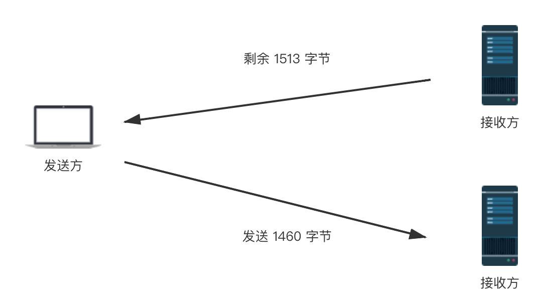 TCP流量控制
