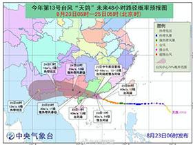 在广东200斤以下的人不能出门[111P]