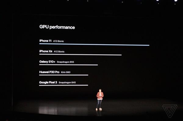 iPhone 11发布会苹果首次对比华为 网友力挺:华为加油 涨姿势 第1张