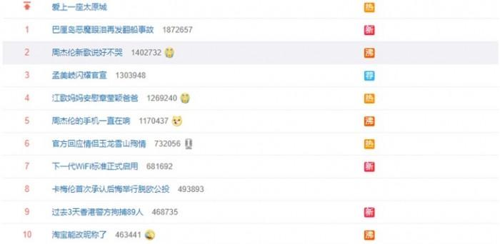 周杰伦《说好不哭》刷爆QQ音乐单曲纪录:销售额突破1500万元 涨姿势 第4张
