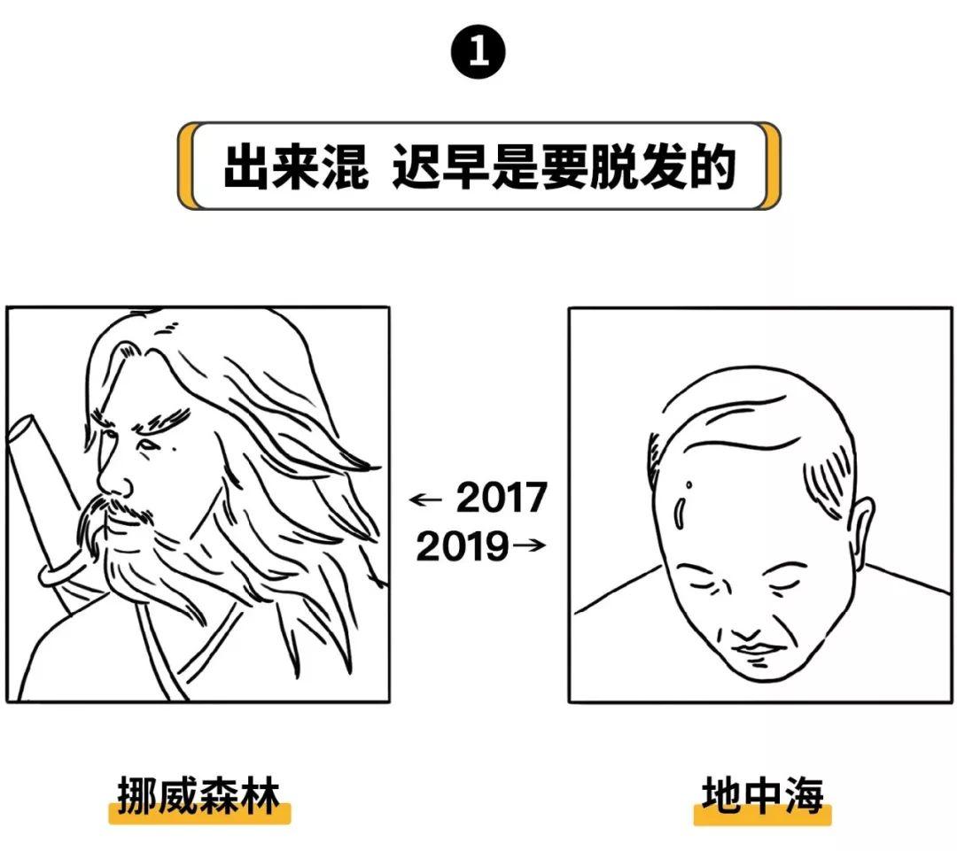 2017到2019,苍天又曾饶过谁 涨姿势 第1张