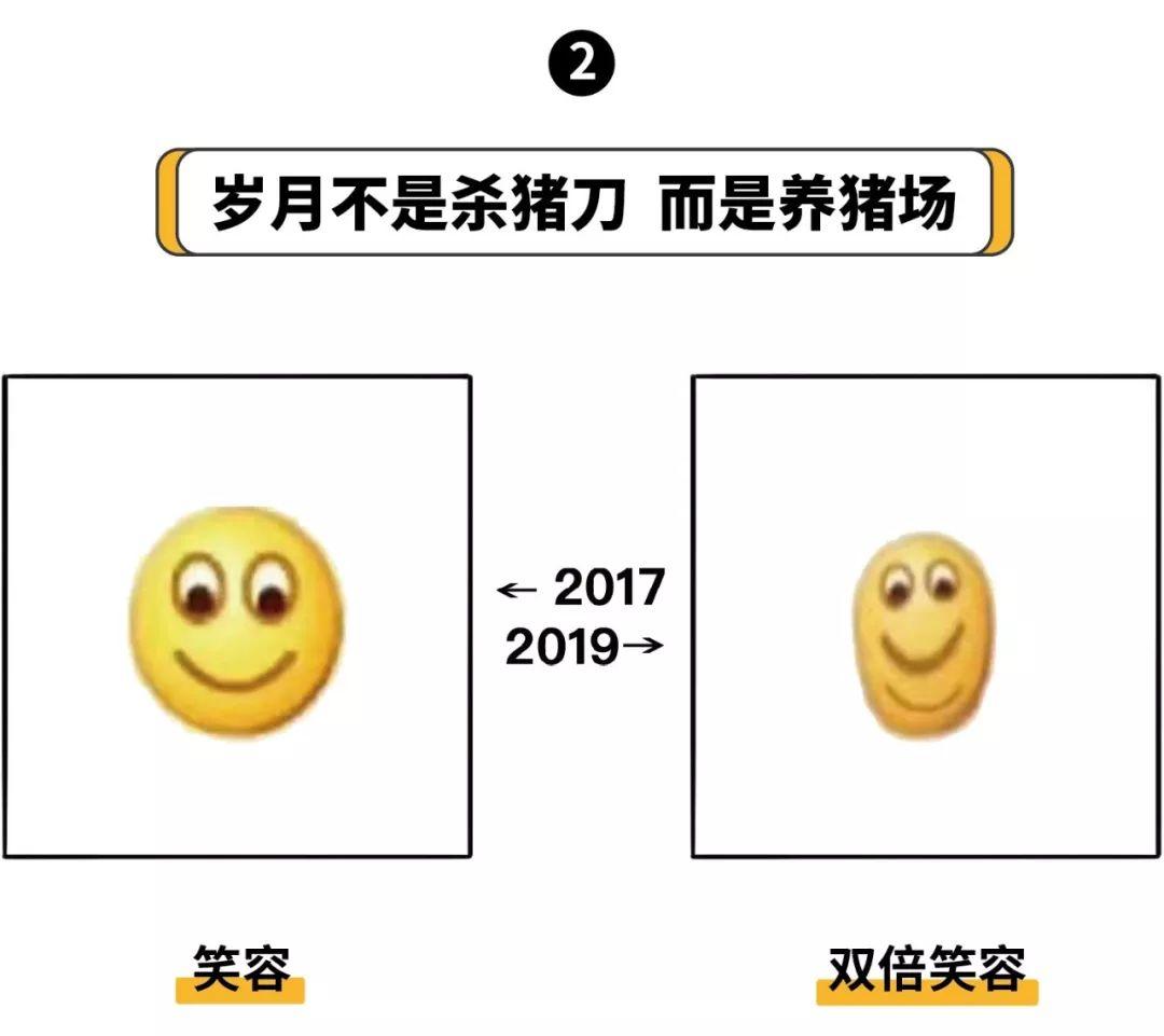 2017到2019,苍天又曾饶过谁 涨姿势 第2张
