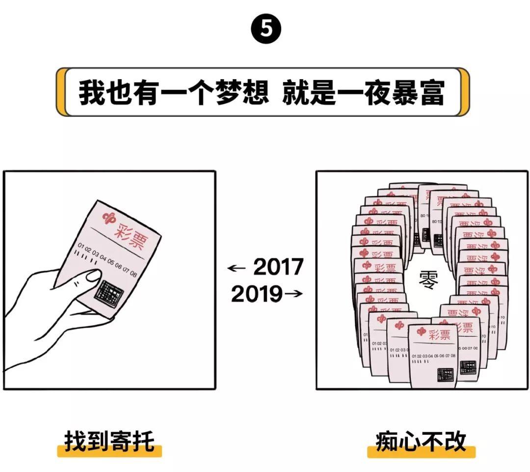 2017到2019,苍天又曾饶过谁 涨姿势 第16张