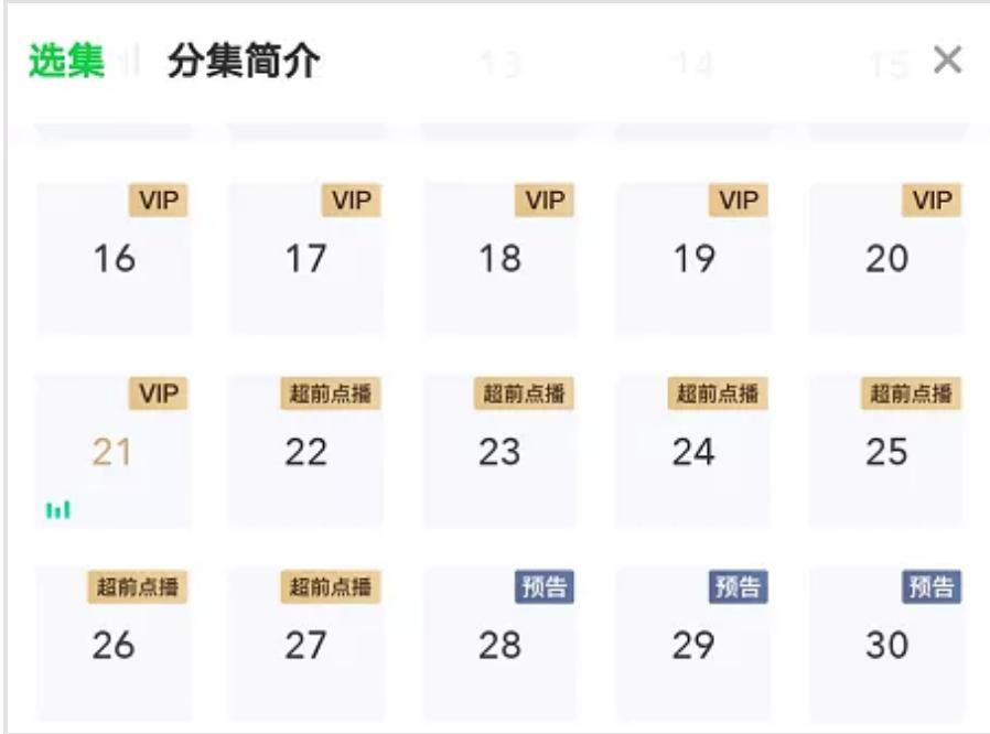 腾讯视频:当人人都是VIP,就该你们继续掏钱当VIP Plus了 涨姿势 第6张