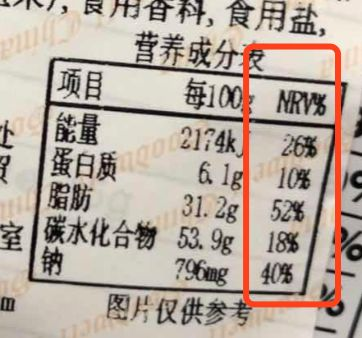 你买食品时会或有意或无意地看成分表吗? 涨姿势 第4张