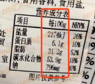 你买食品时会或有意或无意地看成分表吗? 涨姿势 第3张