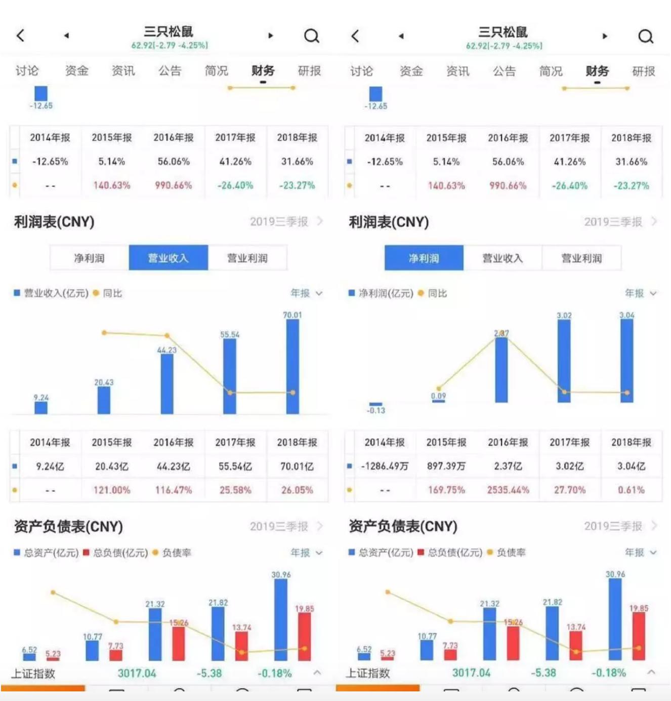 """辟谣!李子柒收入遭热议:总收益""""被夸大几十倍"""" 涨姿势 第3张"""