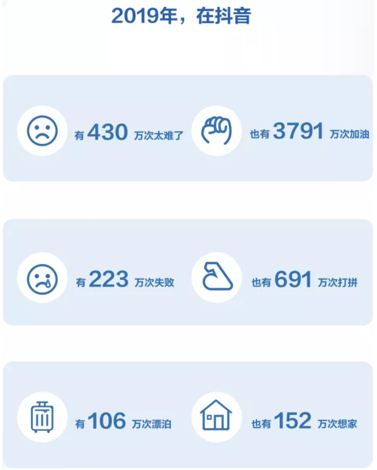"""日活突破4个亿,东三省彻底亮了!抖音""""成绩单""""刷爆朋友圈"""
