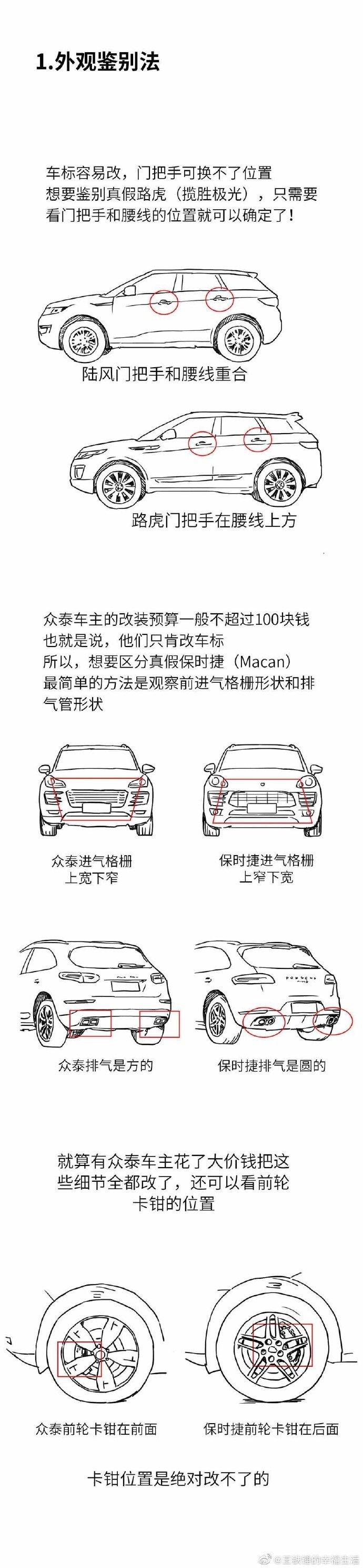 春节防装逼必备:假豪车鉴定指南  liuliushe.net六六社 第3张