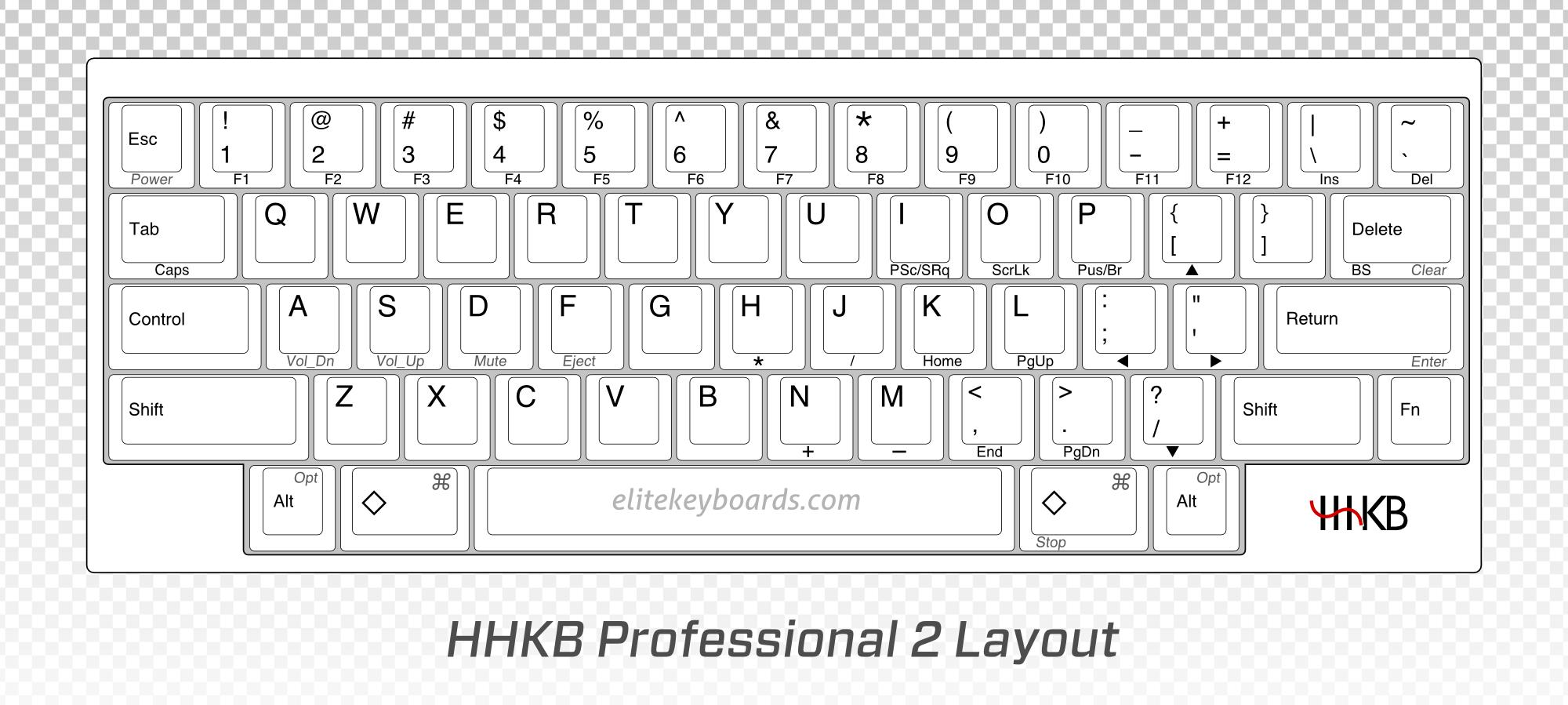 hhkb-layout.png