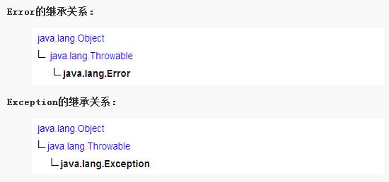 阿里巴巴Java开发规约第二章-异常处理篇的图片-高老四博客 第1张