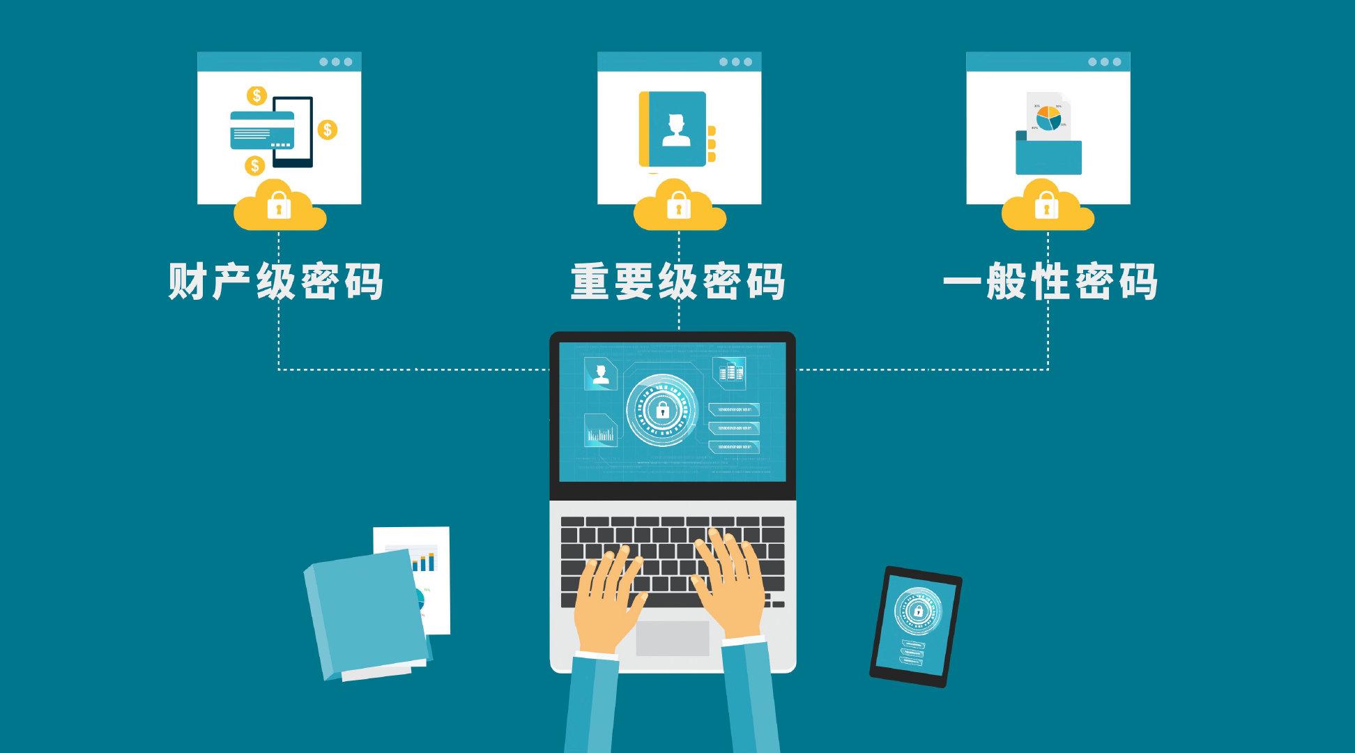 密碼管理分級