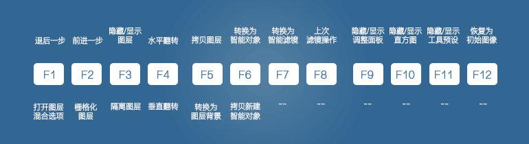 image211-customized-shortcuts