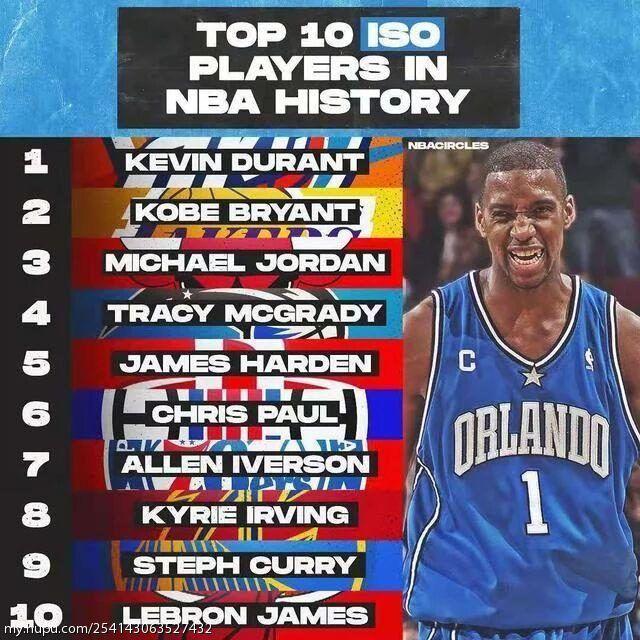 福利汇总1004期:媒评的NBA历史TOP10单打王,这是在扯犊子吗? liuliushe.net六六社 第2张