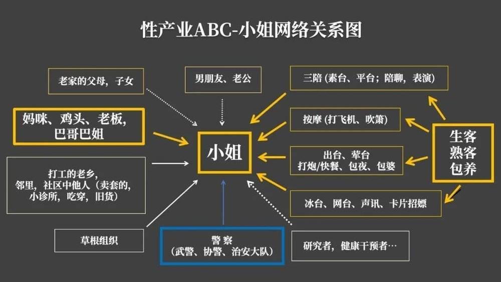 一席黄盈盈演讲:小姐研究二十年-小姐-『游乐宫』Youlegong.com 第2张