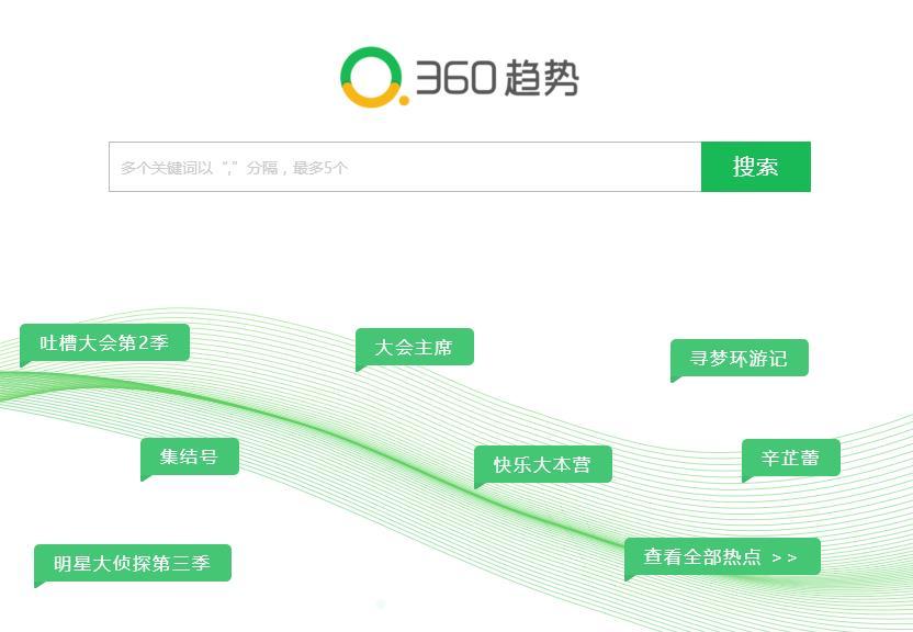 360趨勢