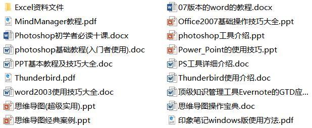 常见办公软件学习资料大合集(思维导图+ps+office等) 网络干货