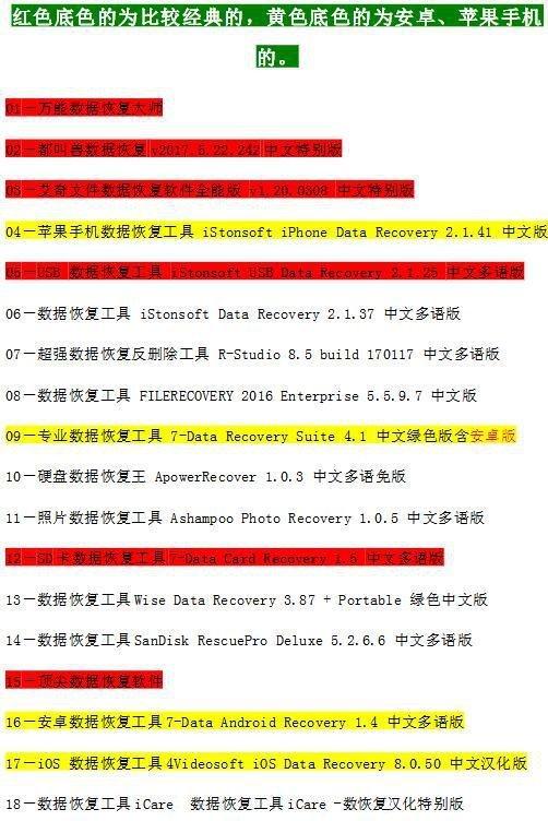 【PC/安卓/苹果】全网数据恢复软件集合分享,全都是免费版