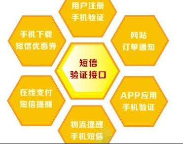 国内常用的接码平台整理分享 撸毛必备