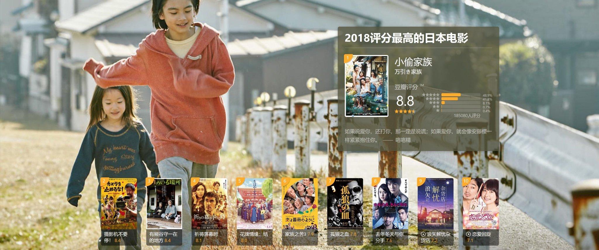 2018評分最高的日本電影