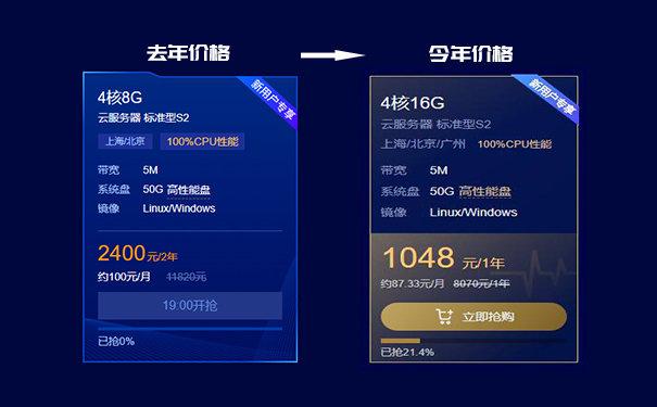 服务器租用丨腾讯云服务器4核16G一年只要1048 网站公告-第2张