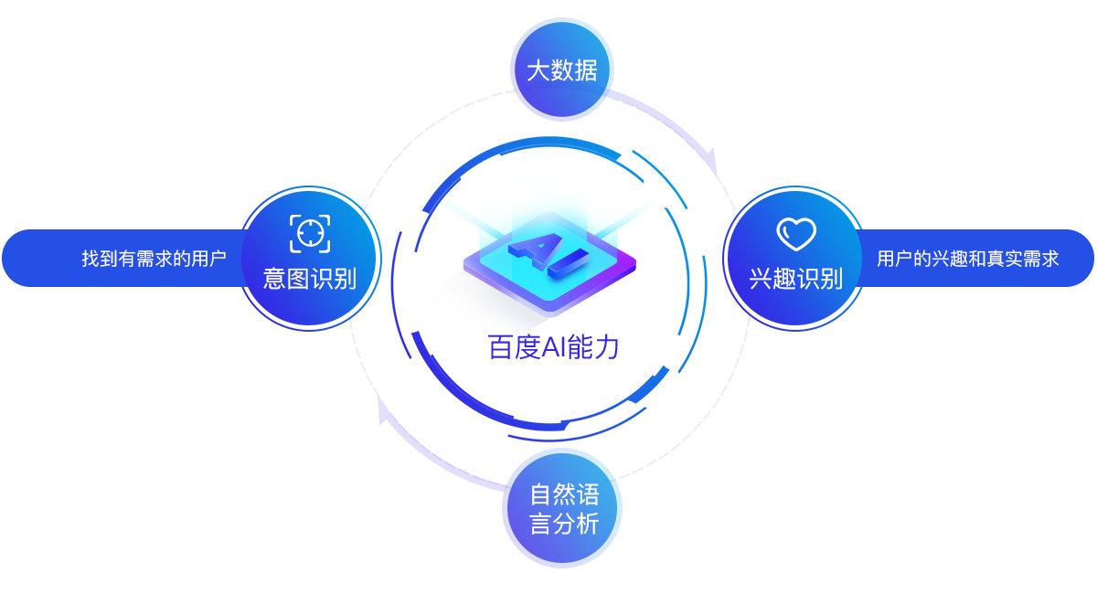 小程序开发丨商城小程序_资讯小程序_社区小程序