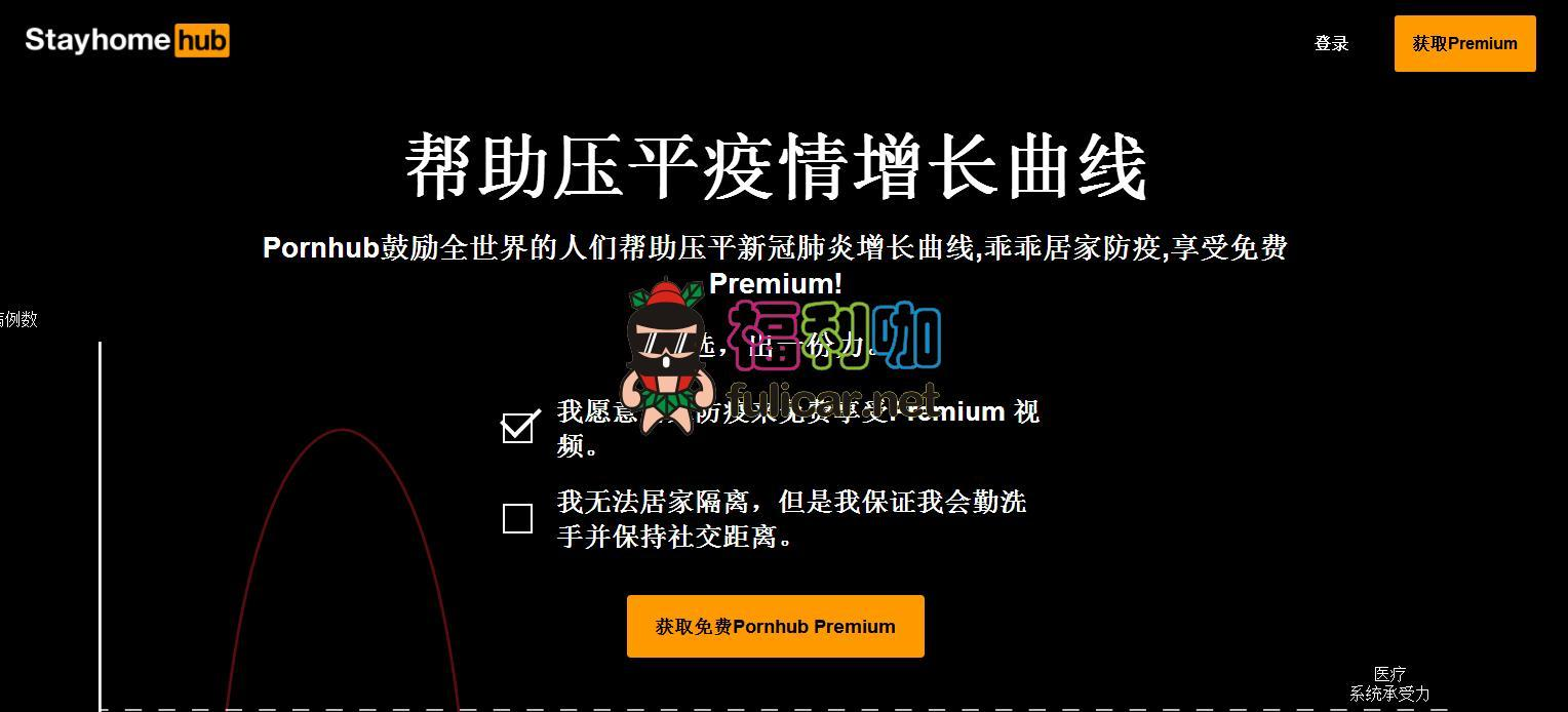 P站中国区免费领取premium会员30天
