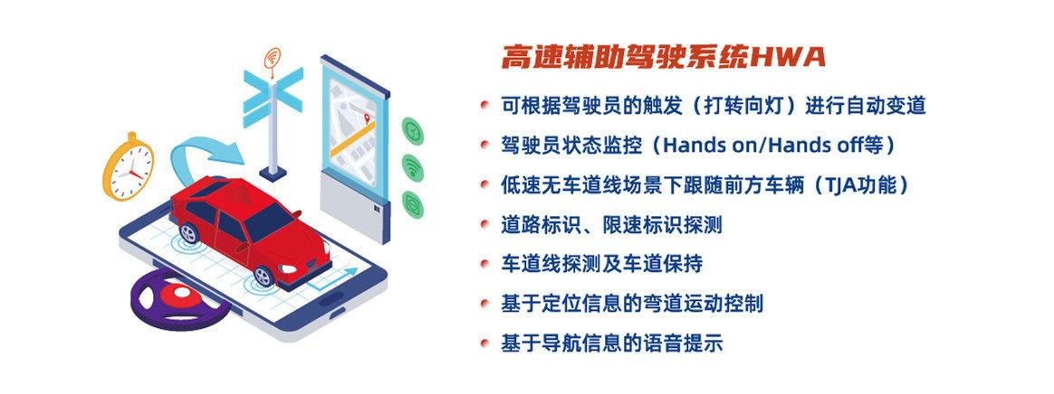 联友L3域控制器的产品功能介绍