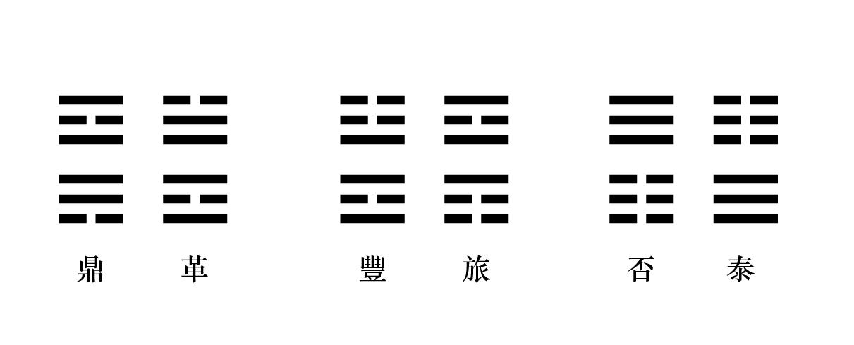 易经入门:太极、两仪、四象、八卦是什么意思?插图(5)
